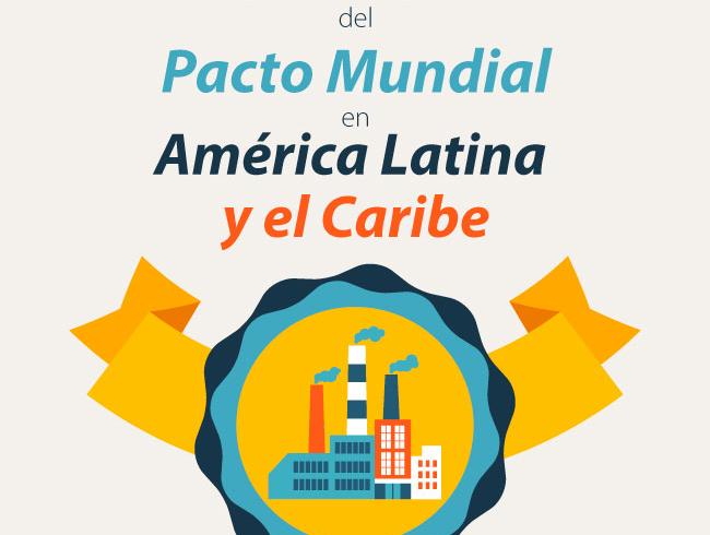Empresas adheridas al Pacto Global en América Latina y el Caribe